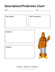 BrainPOP_Description_Prediction_Chart