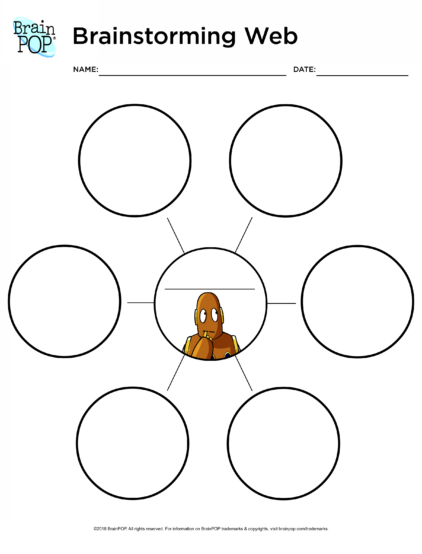 Brainstorming web brainpop educators a brainstorming web graphic organizer is helpful for keeping brainstormed ideas organized and pre planning a project or writing assignment ccuart Images