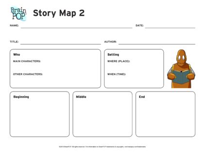 graphic relating to Printable Story Map Graphic Organizer called Tale Map Picture Organizer BrainPOP Educators