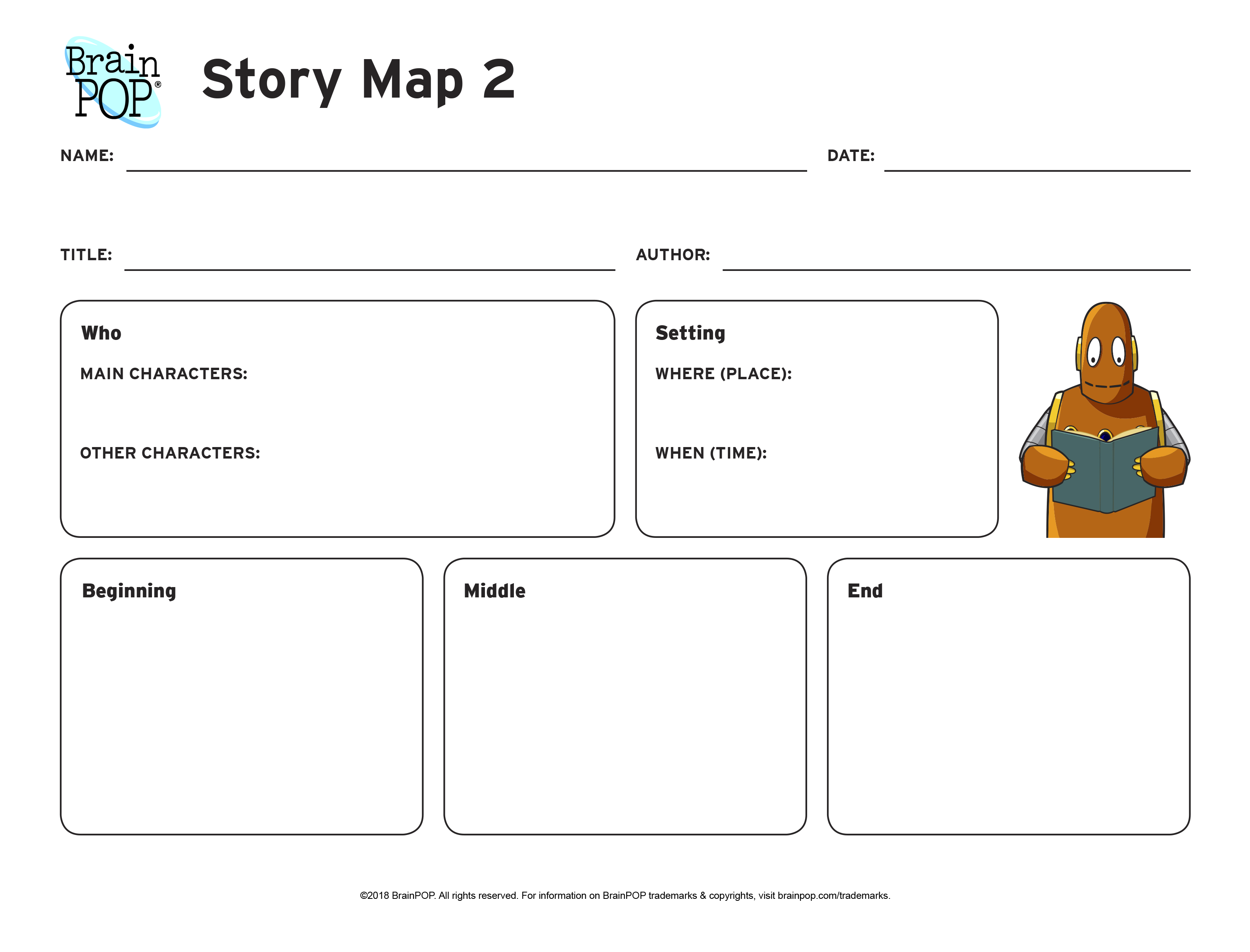story map graphic organizer | brainpop educators