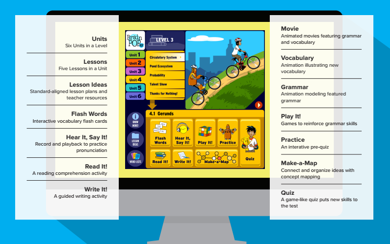 BrainPOP ESL Getting Started Guide