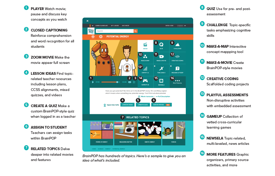 BrainPOP Getting Started Guide