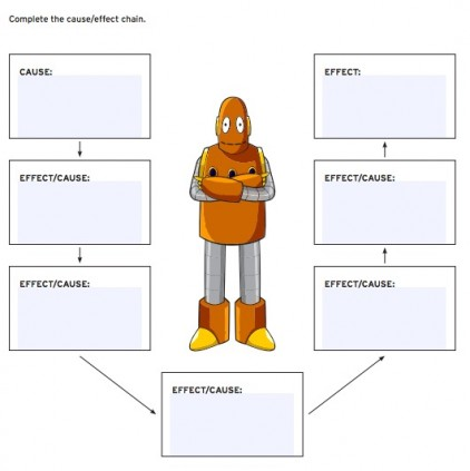 Games and Graphic Organizers