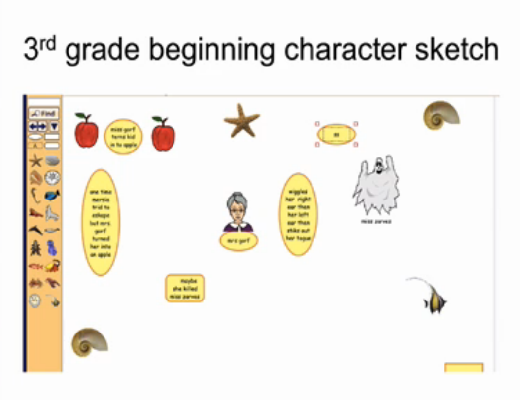 Differentiating with BrainPOP and BrainPOP Jr.