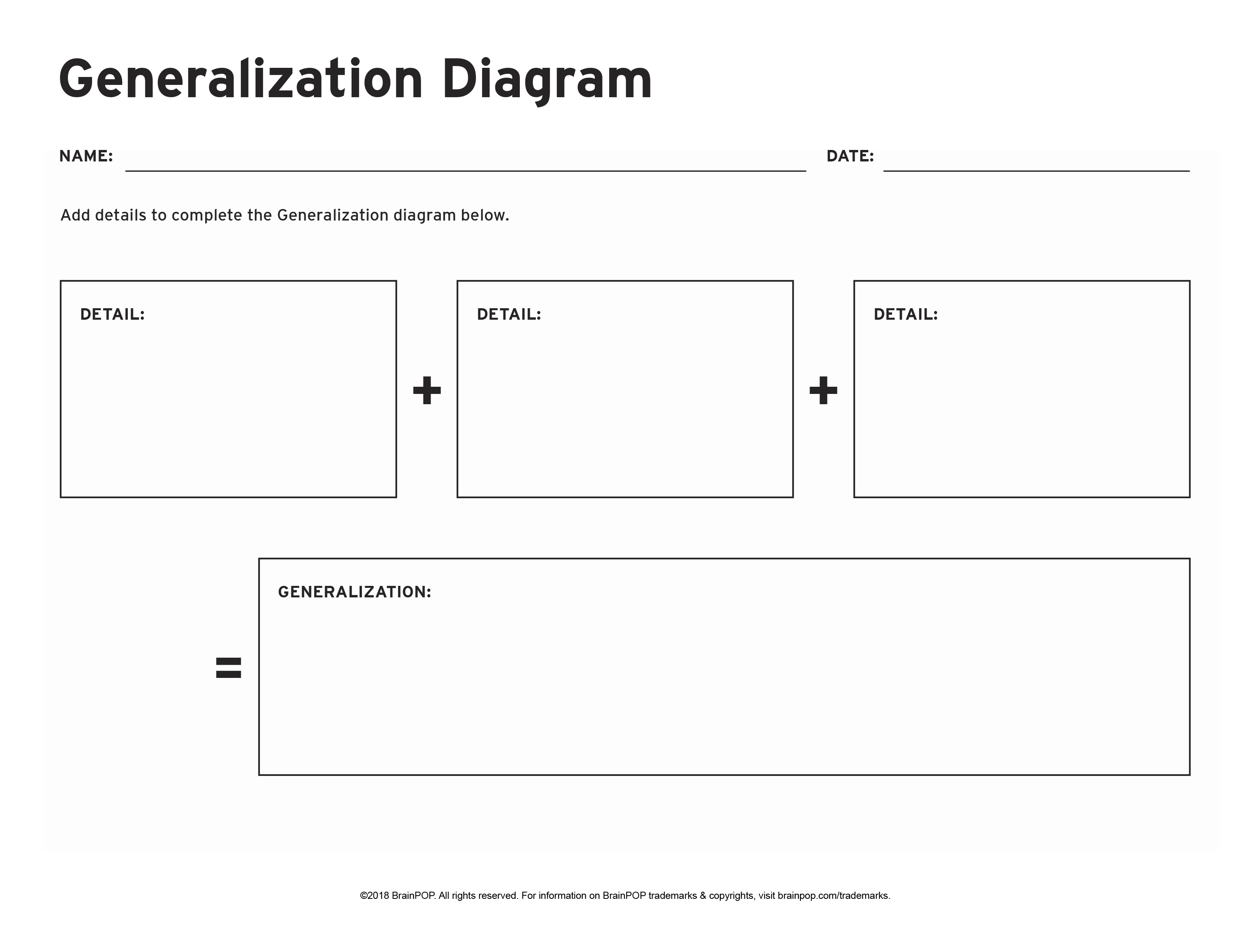 Generalization Diagram