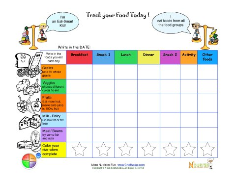 Build-a-Meal Printable Resources