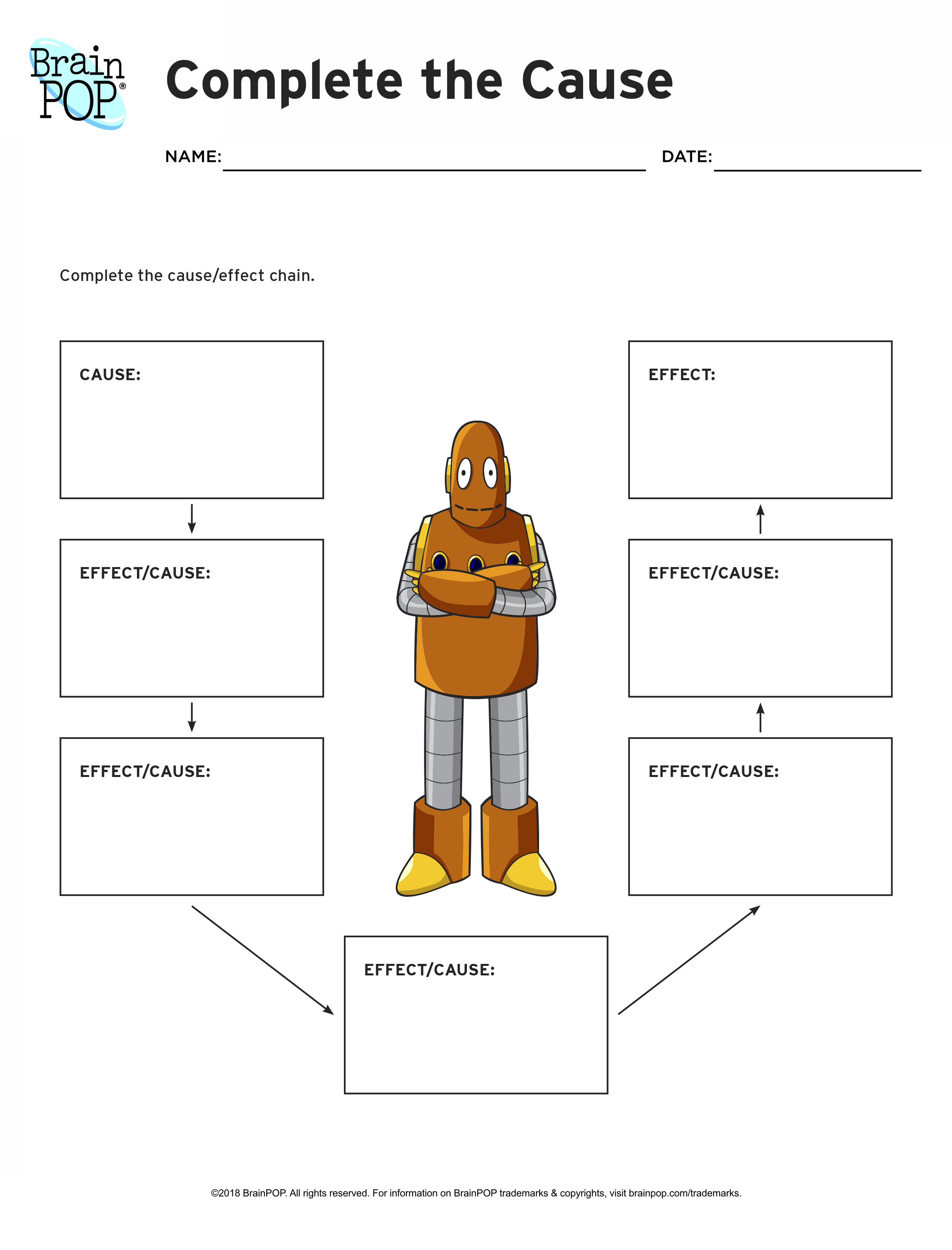worksheet Trail Of Tears Worksheet trail of tears lesson plans and ideas brainpop educators cause effect chain this graphic organizer requires students to identify a chain