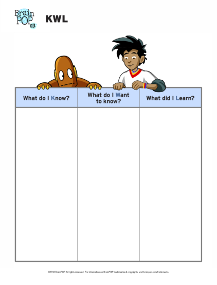 picture about Printable Kwl Chart named K-W-L Chart BrainPOP Educators