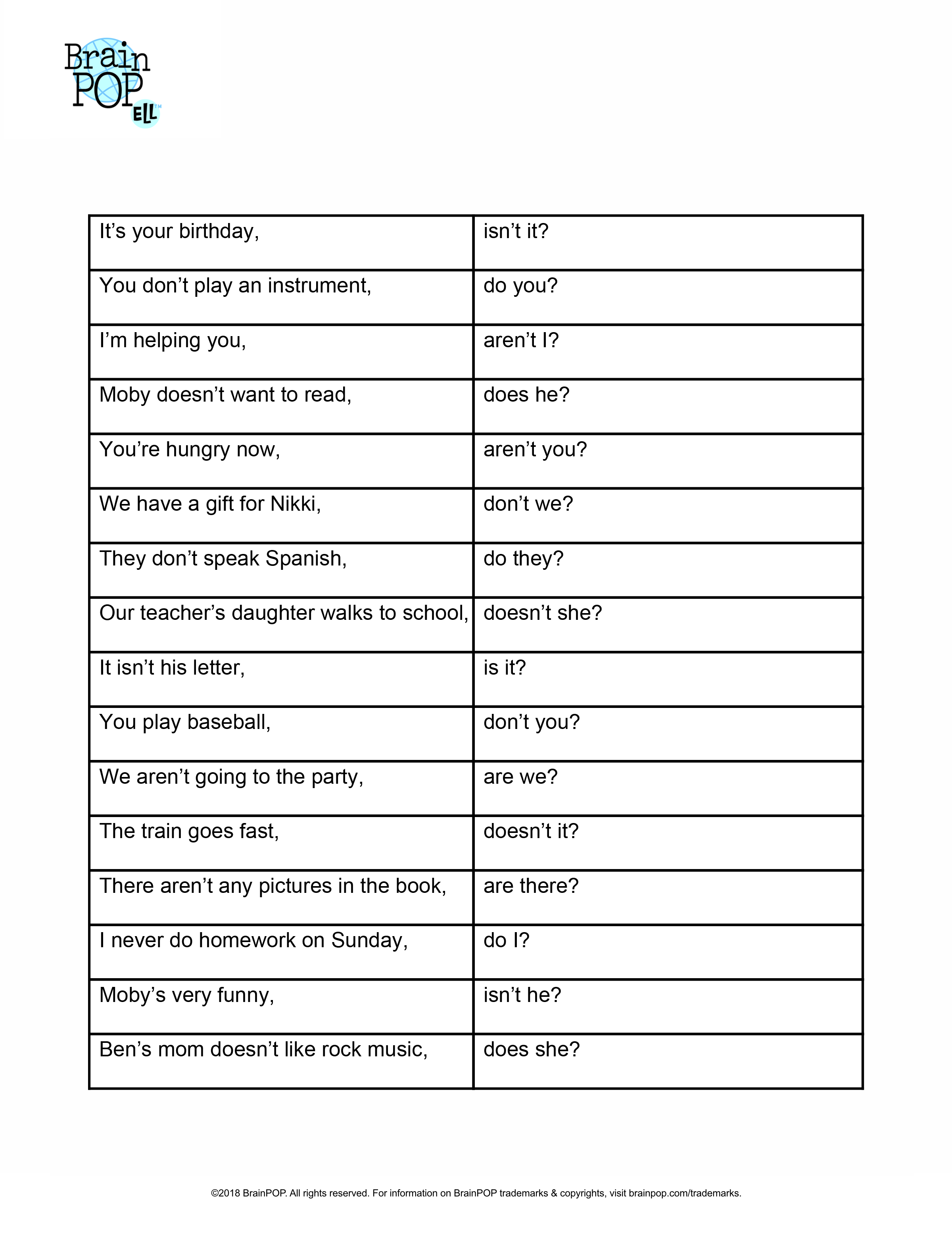 Tag Questions Sentence Strips