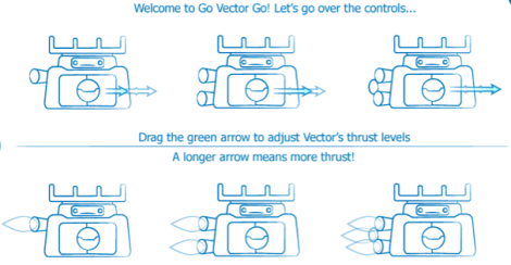 Go Vector Go Physics Game