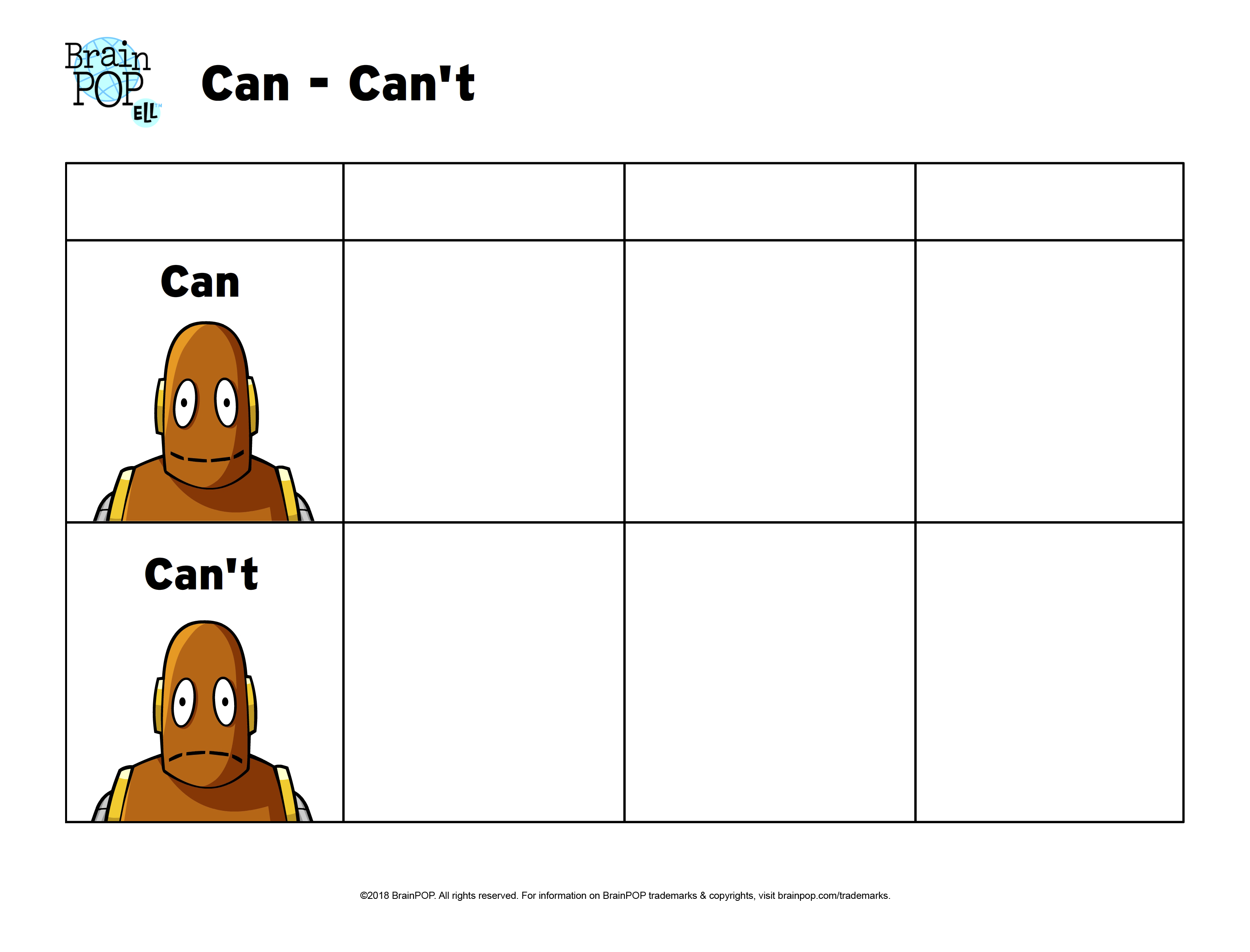 Can-Can't Graphic Organizer