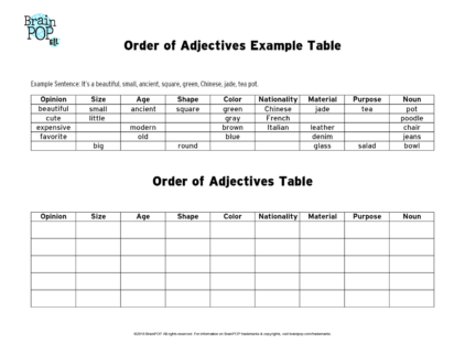 Adjectives Worksheets Pdf Revision  parative And Superlative likewise Word Order   All Things Grammar moreover  additionally series of adjectives worksheets – scottishotours info furthermore  besides 1st Grade Esl Worksheets Worksheets First Grade Esl Worksheets Pdf also Order of the Adjectives PDF additionally Adjectives Worksheets Pdf Worksheets Ordering Adjectives Worksheets further  further Word order of Adjectives worksheet   Free ESL printable worksheets besides Order of adjectives English grammar in addition Series Of Adjectives Worksheets Cornucopia Adjective Sorting together with Adjective Order Of Adjective Order Of Adjectives Worksheet Pdf Grade moreover Order of Adjectives Chart   inPOP Educators in addition Order Adjectives Worksheet   Kidz Activities additionally Adjectives and Adverbs   All Things Grammar. on order of adjectives worksheet pdf