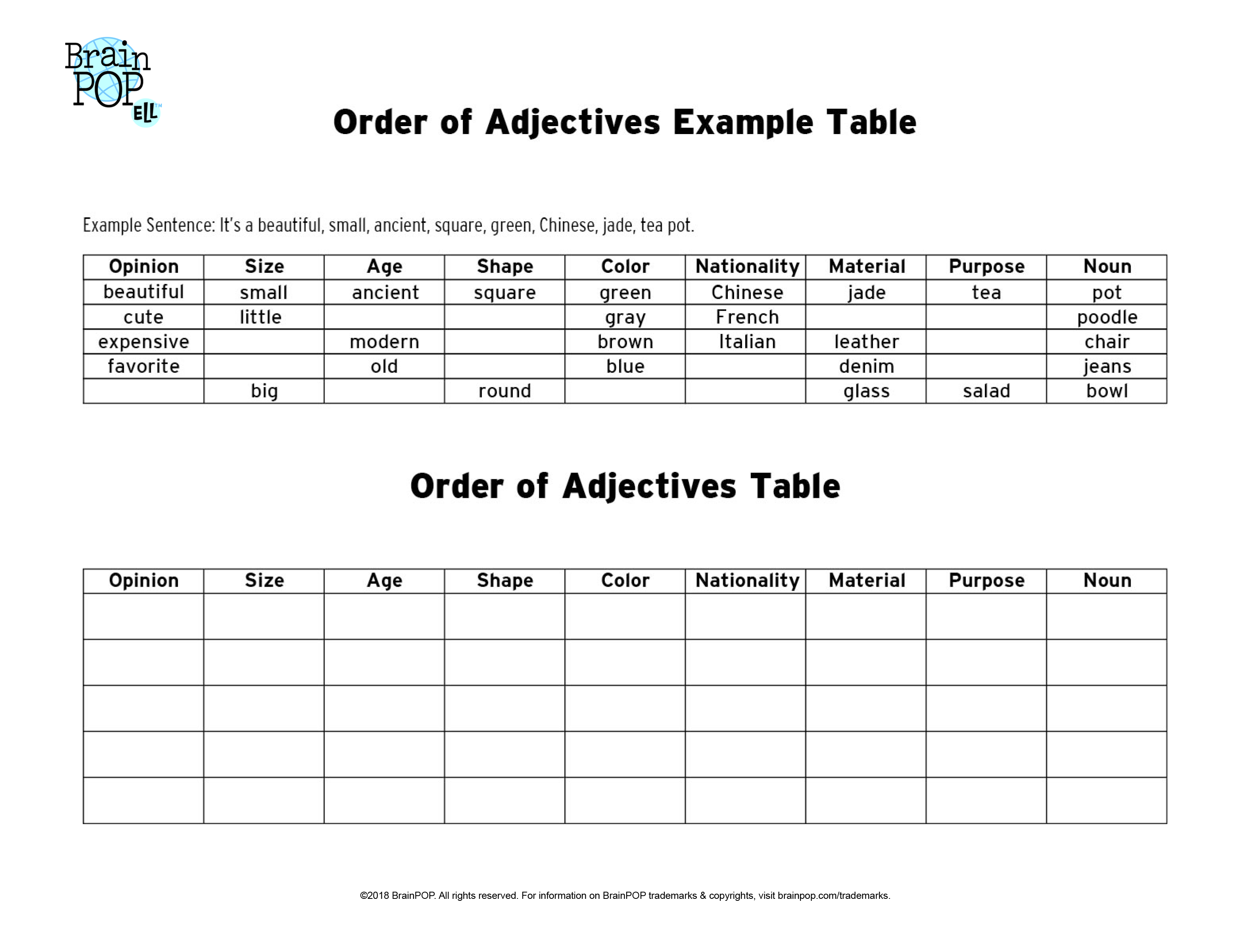 Order of Adjectives Chart