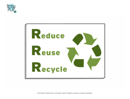 photo about Printable Recycle Symbol identified as Remove, Reuse, Recycle Picture BrainPOP Educators
