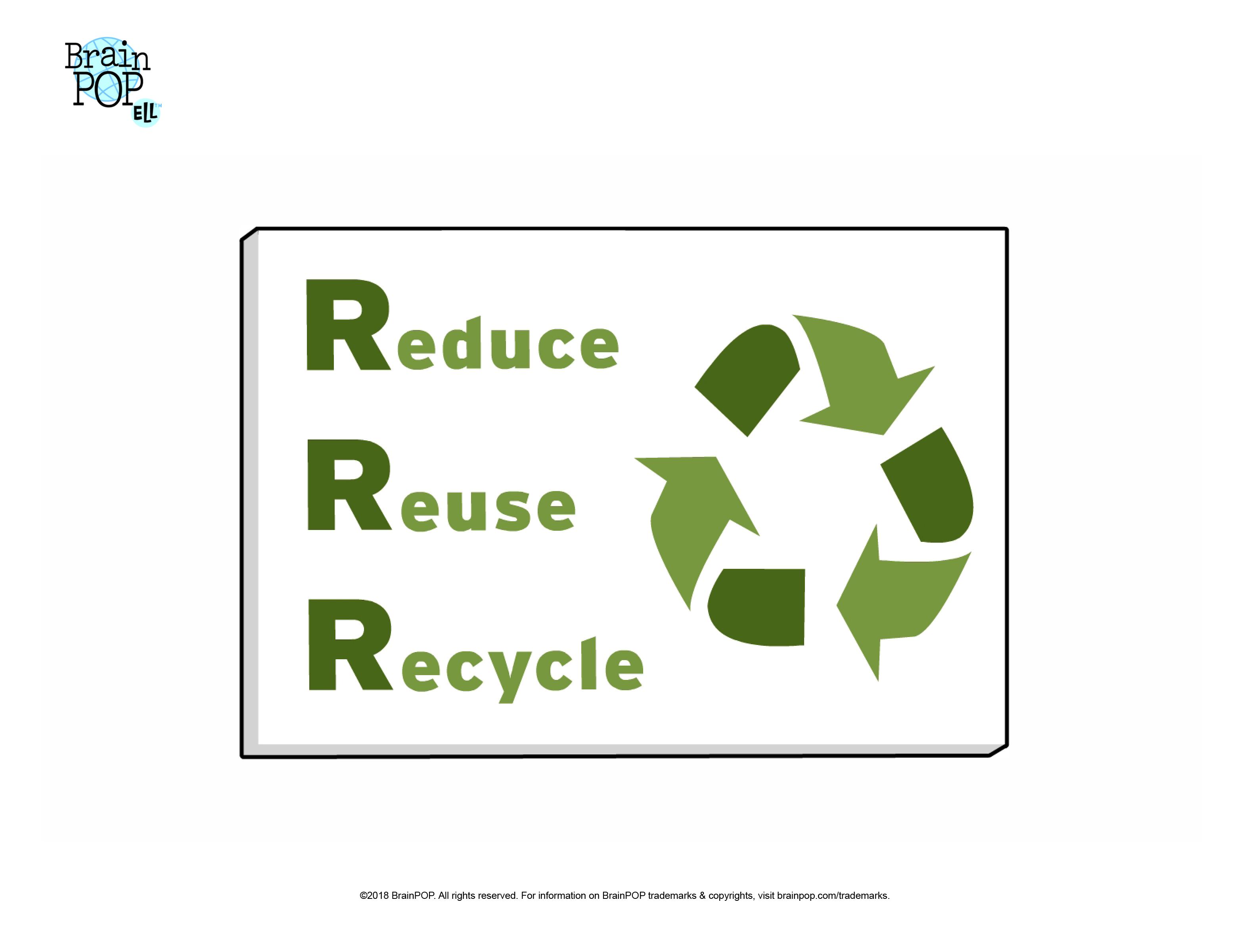 Reduce Reuse Recycle Image Brainpop Educators