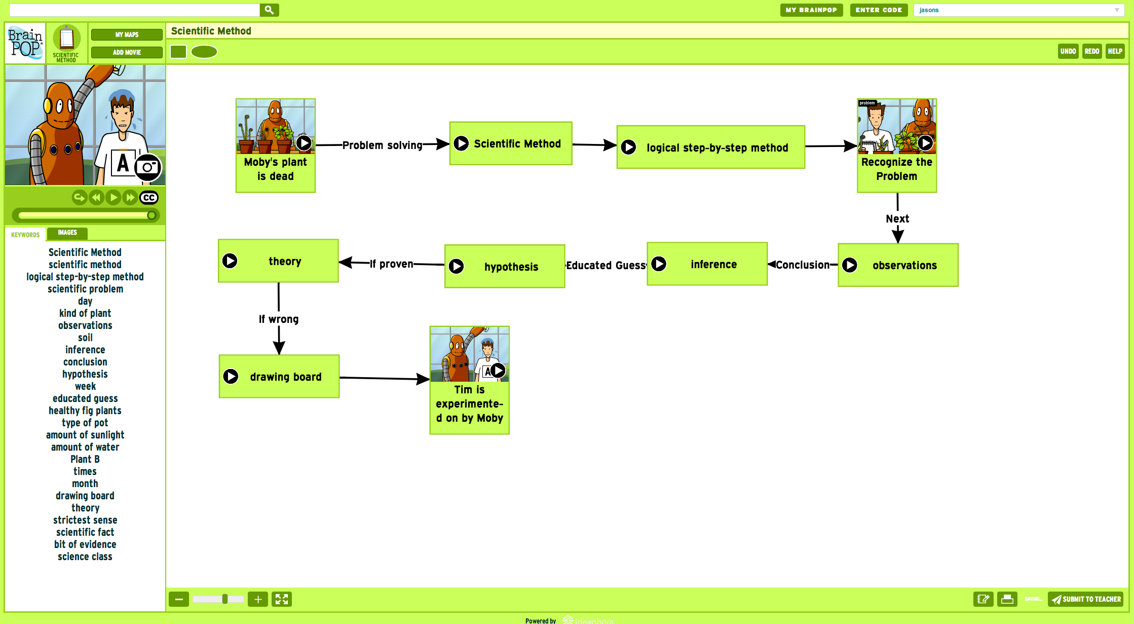 Worksheets Scientific Method Worksheets 5th Grade scientific method concept map created with make a brainpop map
