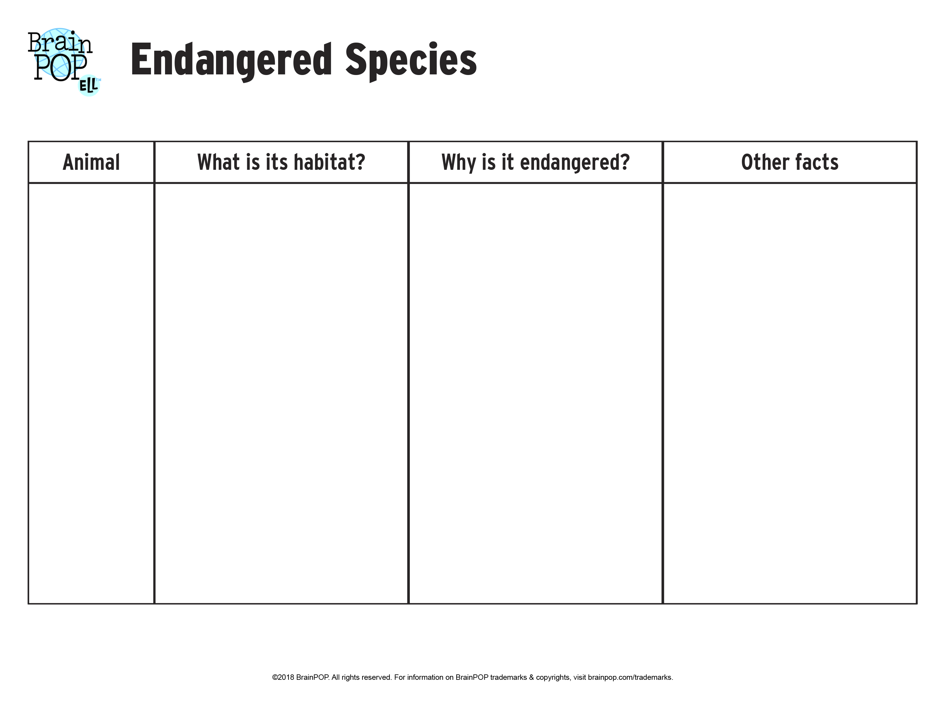 endangered species graphic organizer brainpop educators. Black Bedroom Furniture Sets. Home Design Ideas