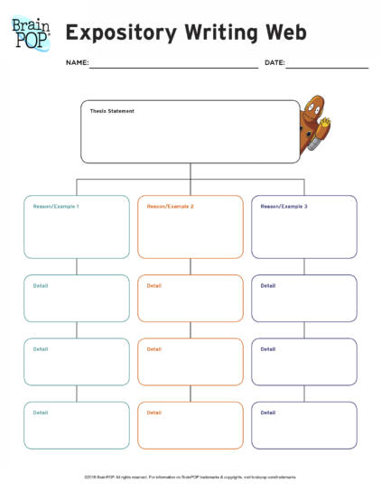 Expository essay web brainpop educators