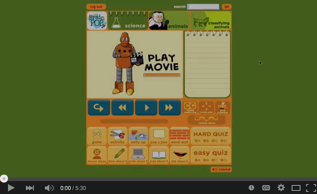 Using BrainPOP Jr. to teach about classifying animals