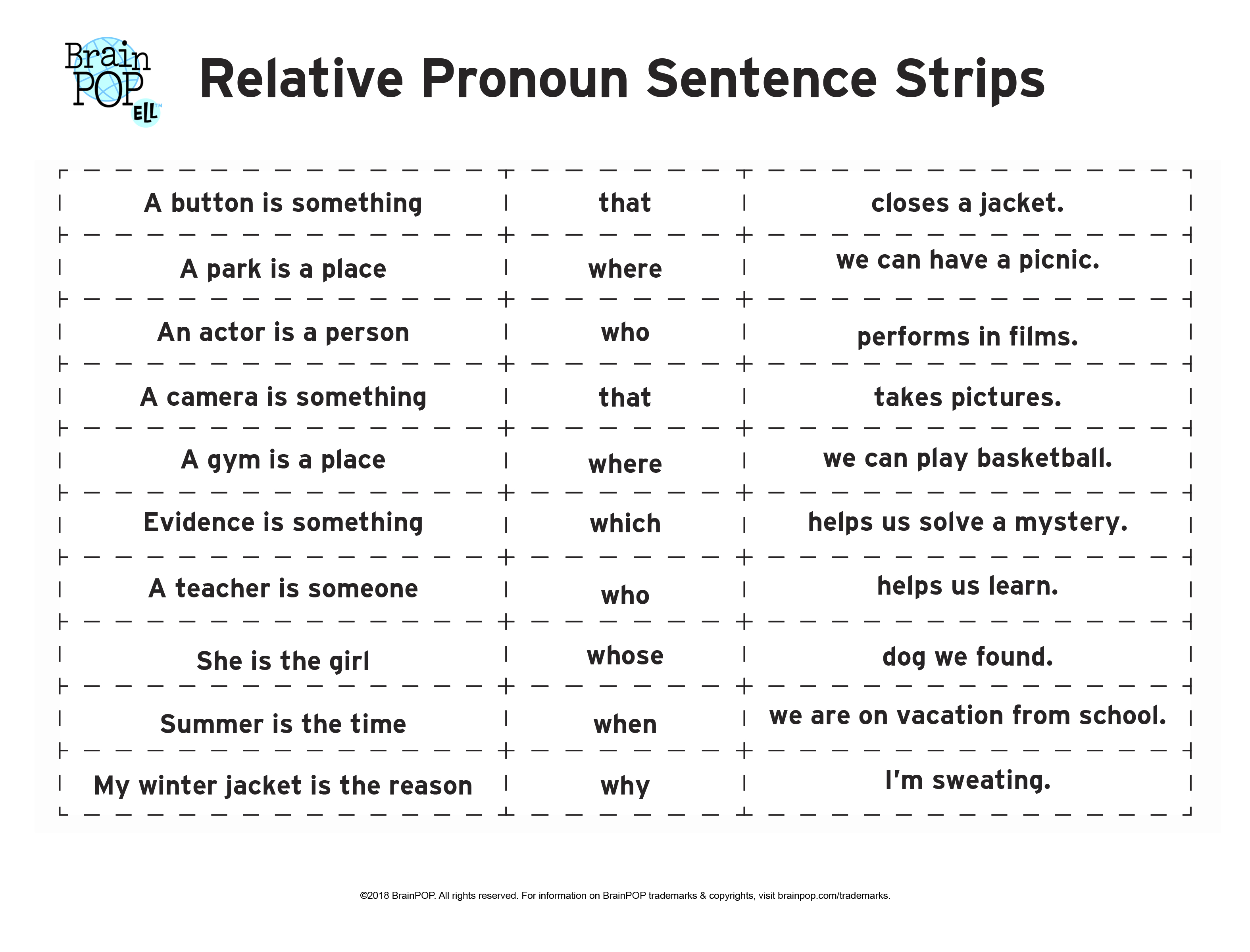 graphic relating to Printable Sentence Strips named Relative Pronouns Sentence Strips BrainPOP Educators
