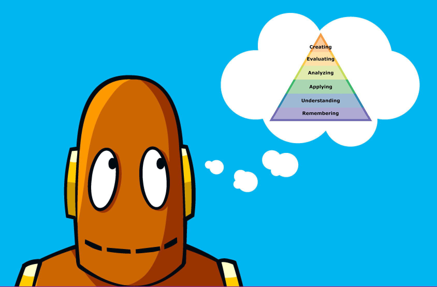 BrainPOP Meets Bloom's Taxonomy