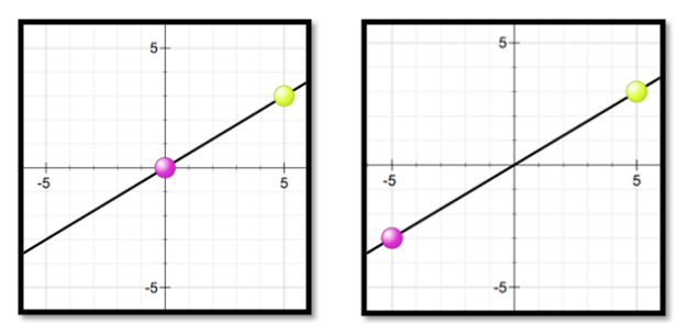 Exploring_Point-Slope_of_a_Line_-_Google_Docs