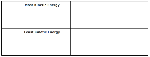 Kinetic_Energy_table_for_lesson_plan