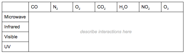 Molecules_and_Light_Lesson_Plan_-_Google_Docs