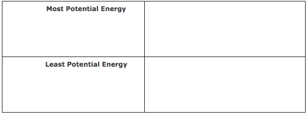 Potential_energy_chart_for_lesson_plan