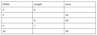 ab table
