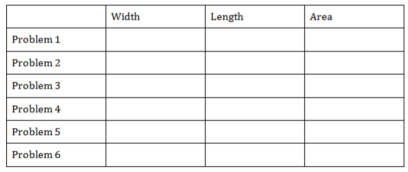 ab table2