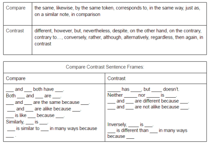 compare contrast signal words