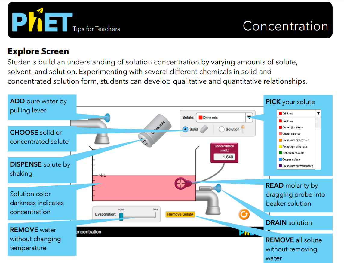 Concentration Simulation Overview for Teachers