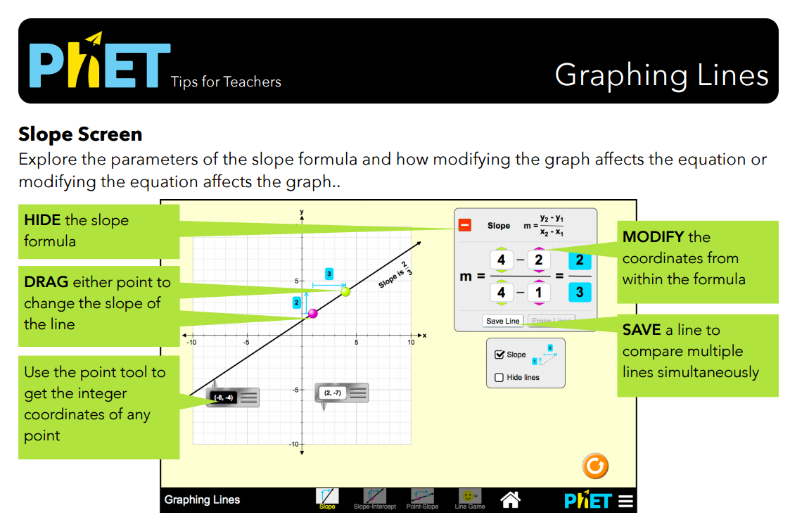 Graphing Lines Simulation Overview for Teachers