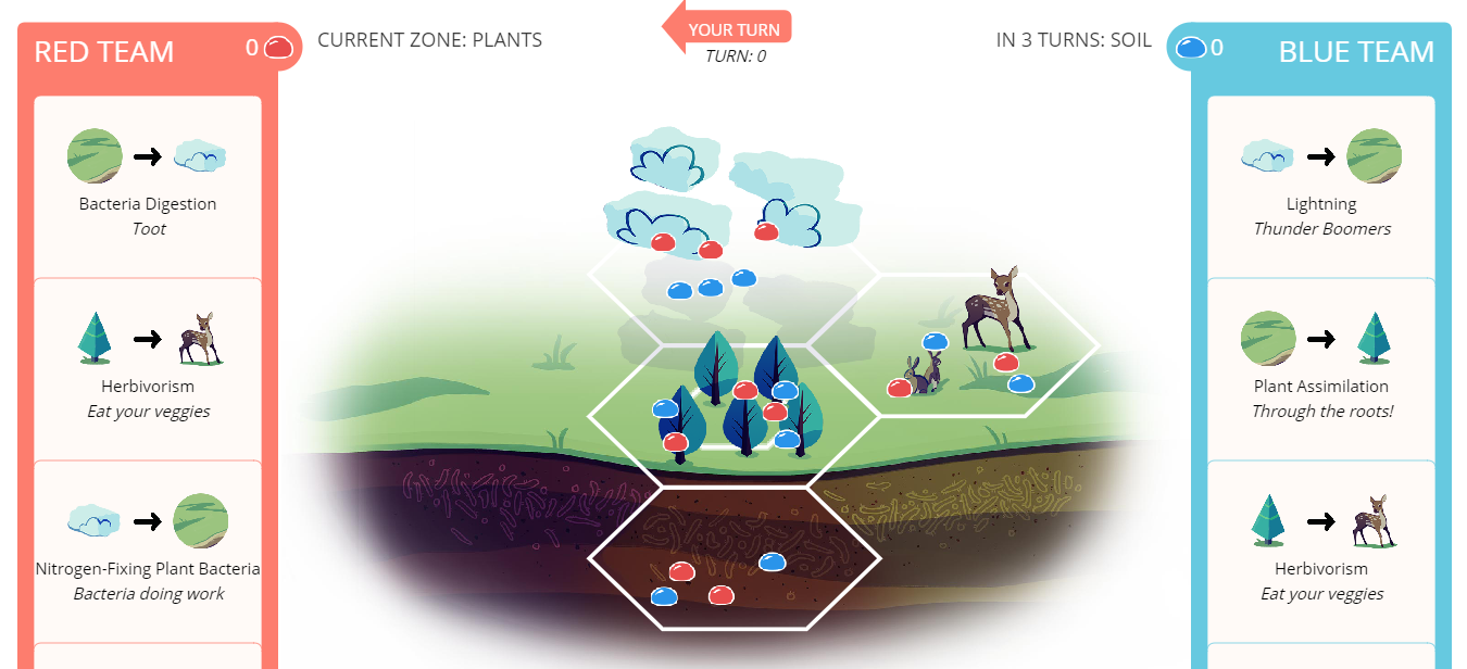 New on GameUp: Water, Carbon and Nitrogen Cycle Games