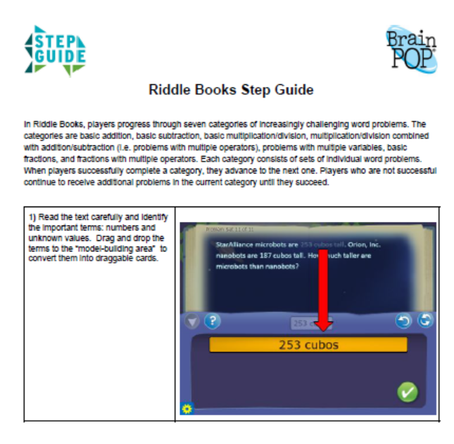 Riddle Books Game Step Guide