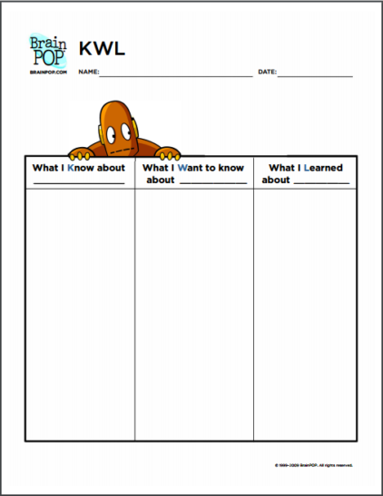 graphic relating to Printable Kwl Chart referred to as Moby KWL Chart BrainPOP Educators