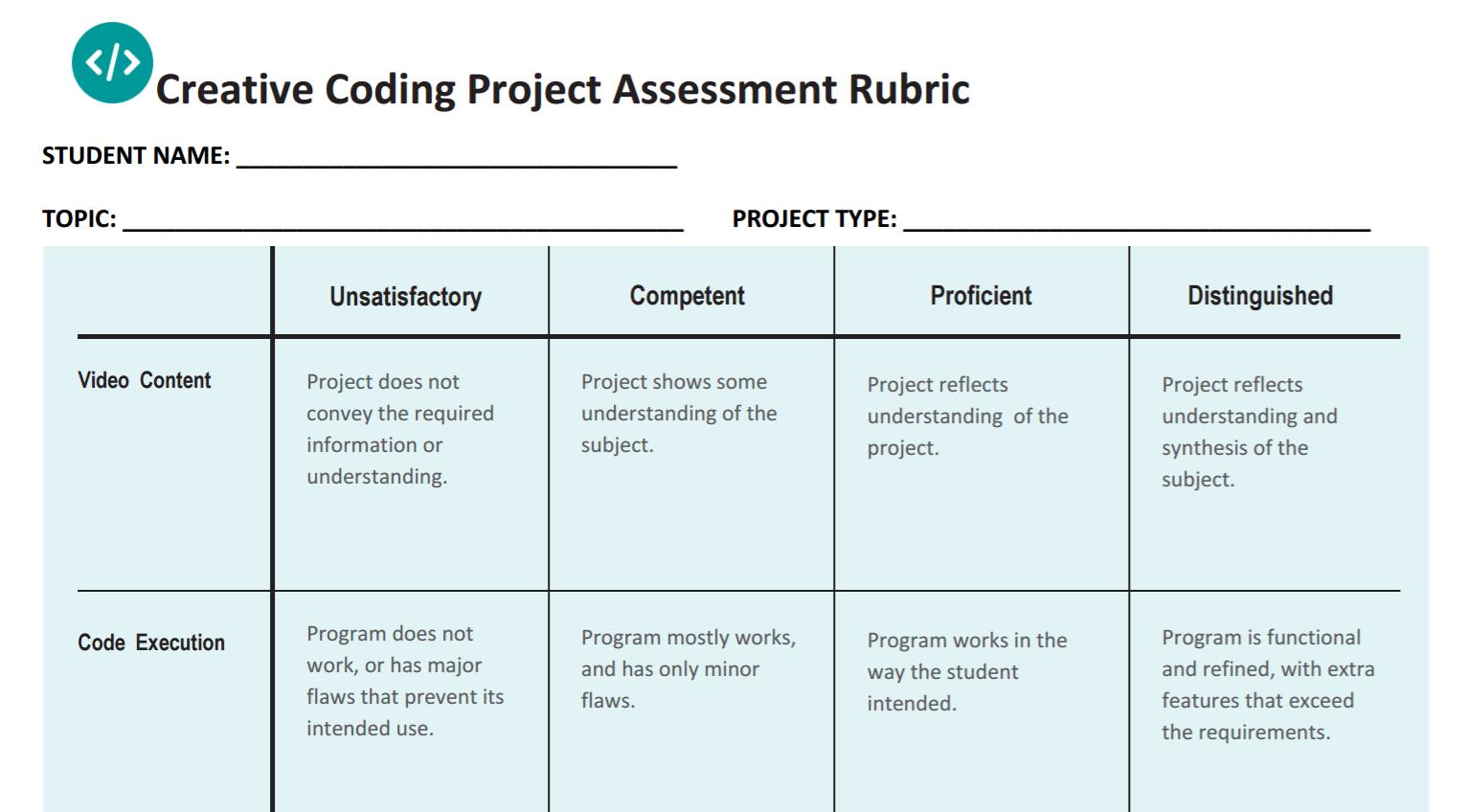 Creative Coding Assessment Rubric