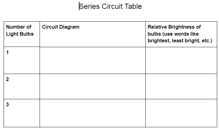 Series Circuits Table