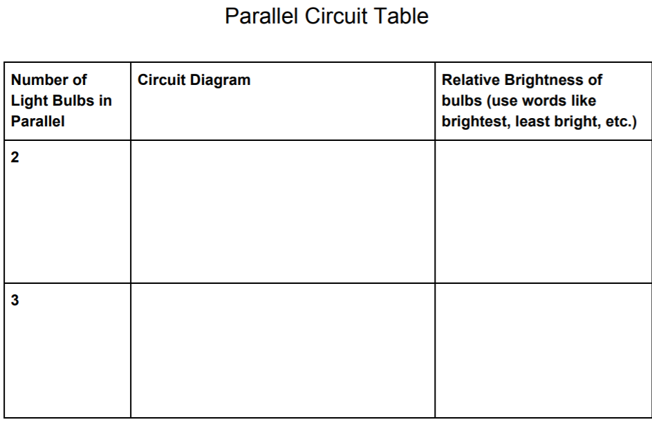 Parallel Circuits Table