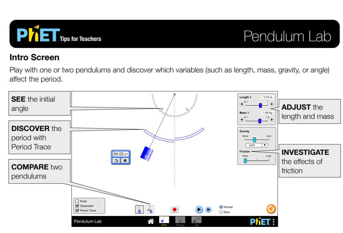 Pendulum Lab Simulation Overview for Teachers