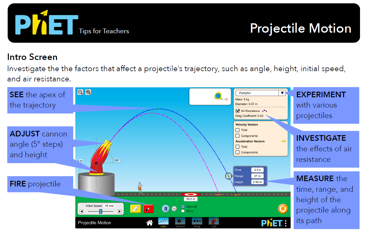 Projectile Motion Simulation Overview for Teachers