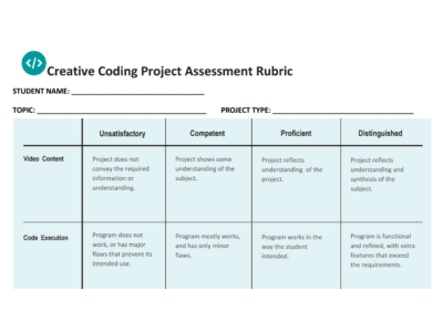 Creative Coding Assessment Rubric