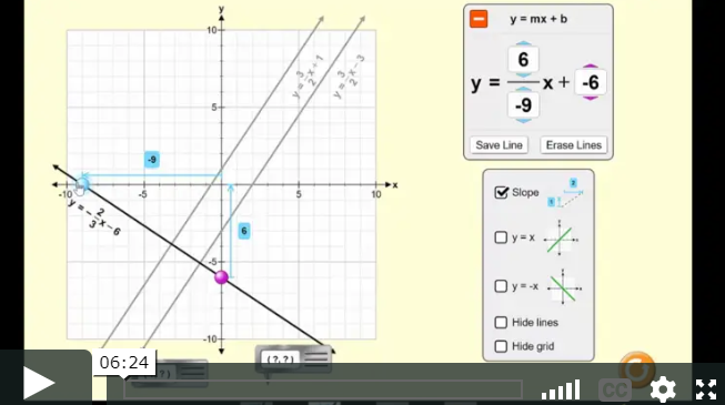 Graphing Lines Simulation Primer