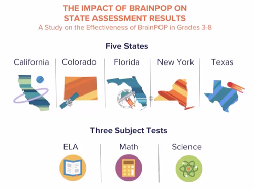 Meeting ESSA Evidence Standards with BrainPOP