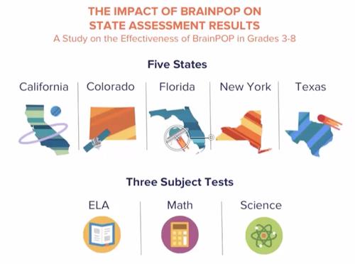 Meeting ESSA Evidence Standards with BrainPOP