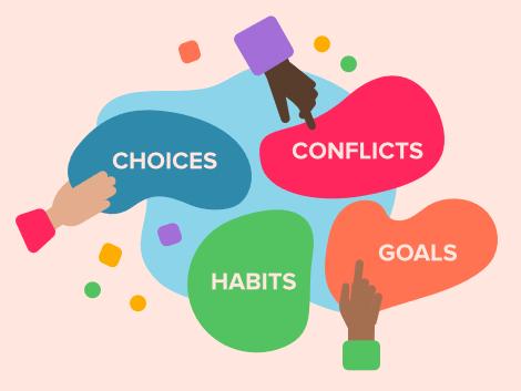Social-Emotional Learning on BrainPOP! | BrainPOP Educators