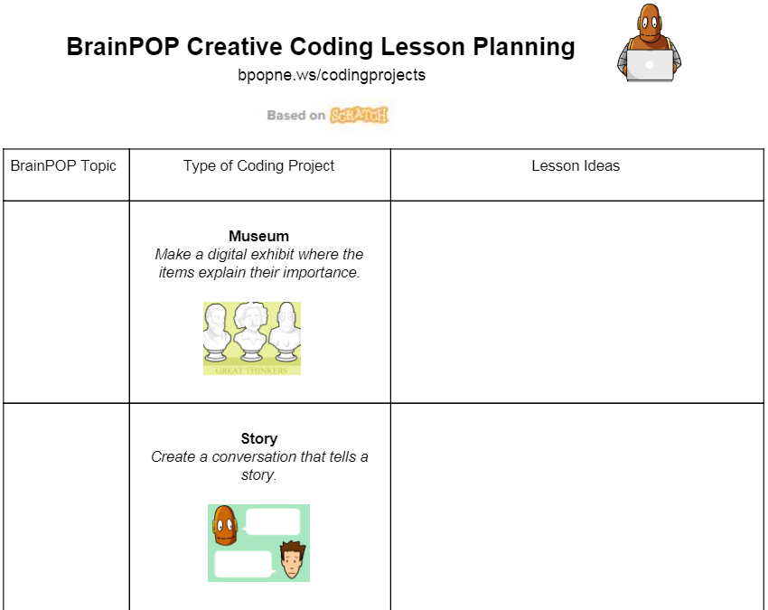 BrainPOP Creative Coding Lesson Planning Page