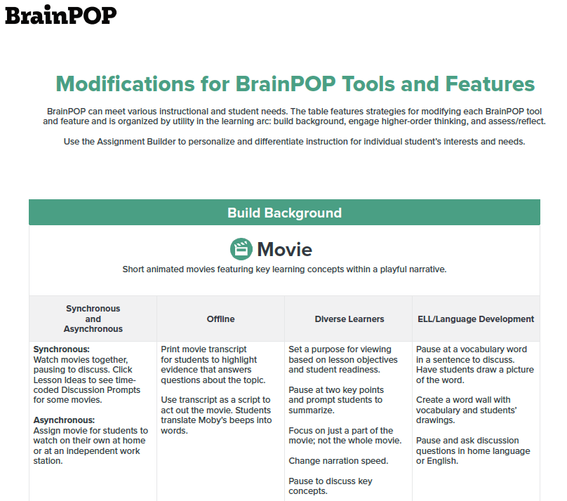 Modifications for BrainPOP Tools and Features